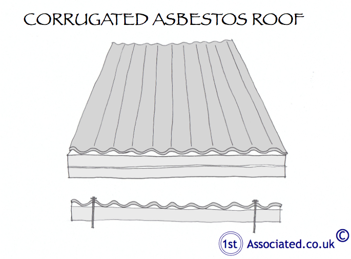 Corrugated asbestos roof diagram
