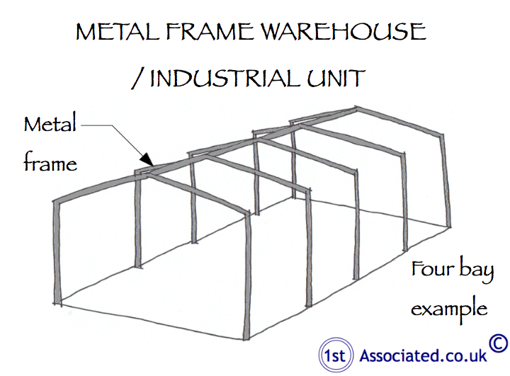 Metal frame warehouse or industrial unit diagram