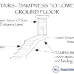 Stairs - Dampness to lower ground floor