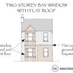 Diagram detailing a two storey bay window with flat roof