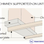 Chimney supported of lintel