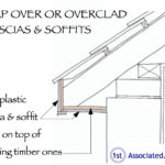 Cap over or over clad fascias and soffits