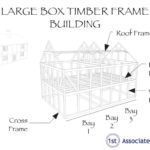 Large box timber frame building